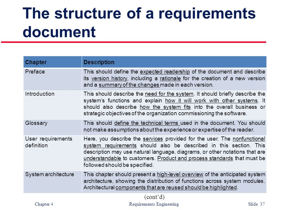 The structure of a requirements document