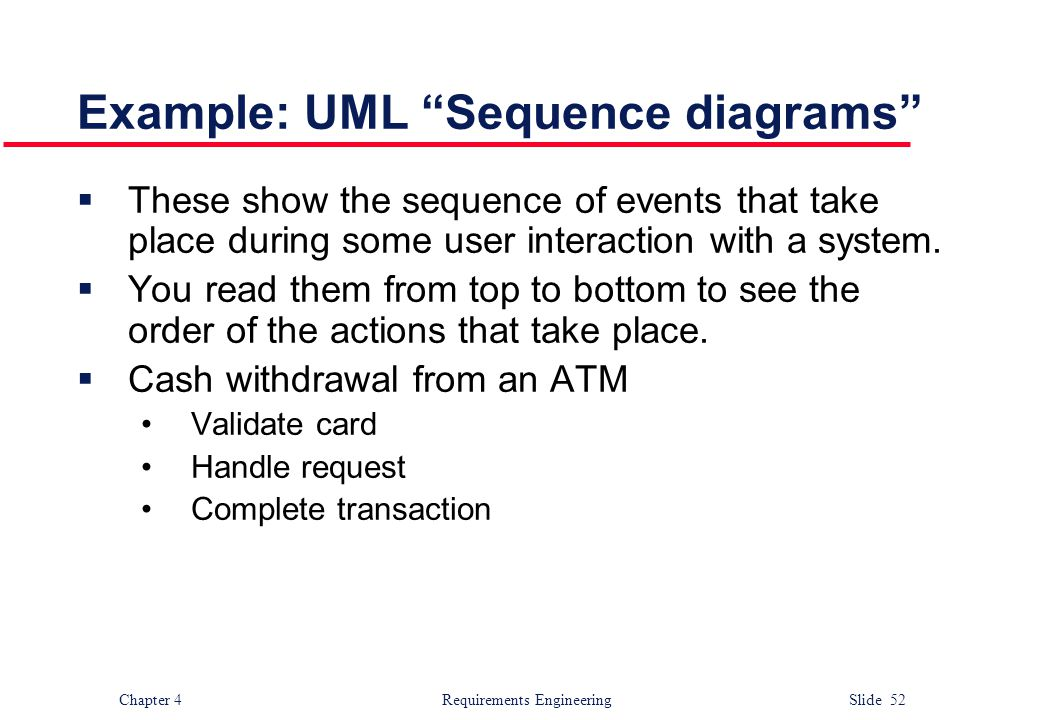 Example: UML Sequence diagrams