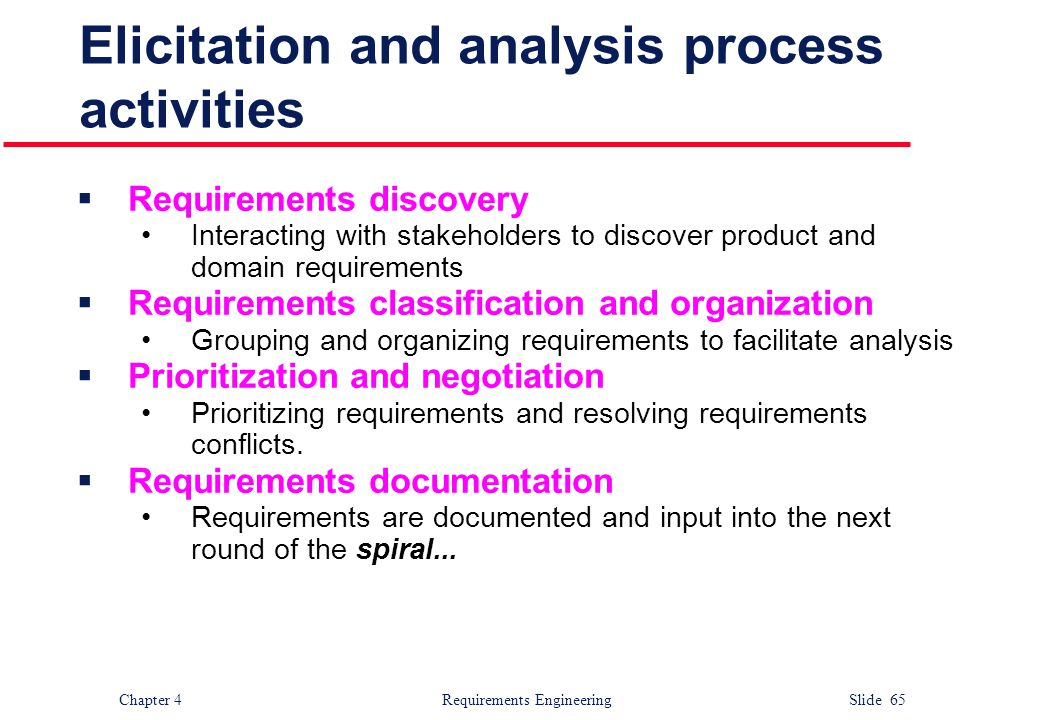 Elicitation and analysis process activities