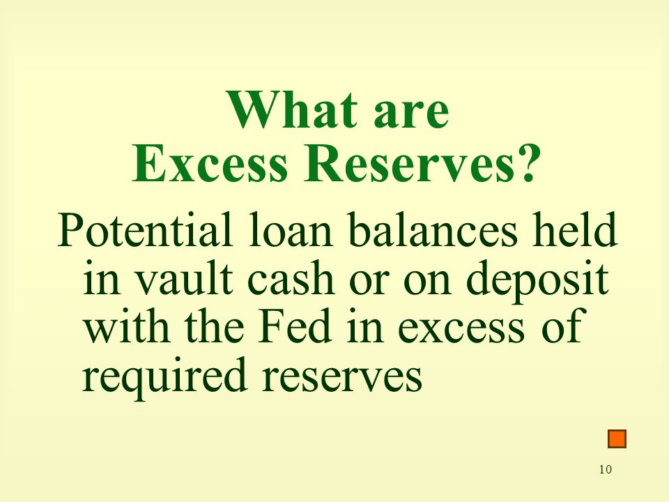 What are Excess Reserves