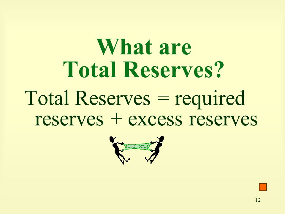 What are Total Reserves