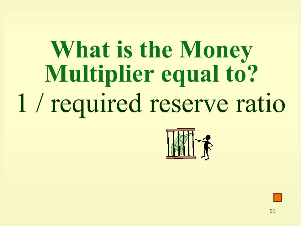 What is the Money Multiplier equal to