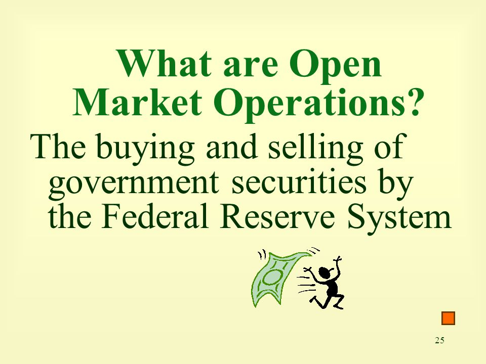 What are Open Market Operations