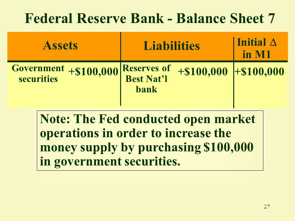 Federal Reserve Bank - Balance Sheet 7
