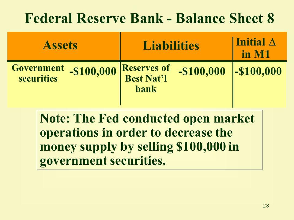 Federal Reserve Bank - Balance Sheet 8