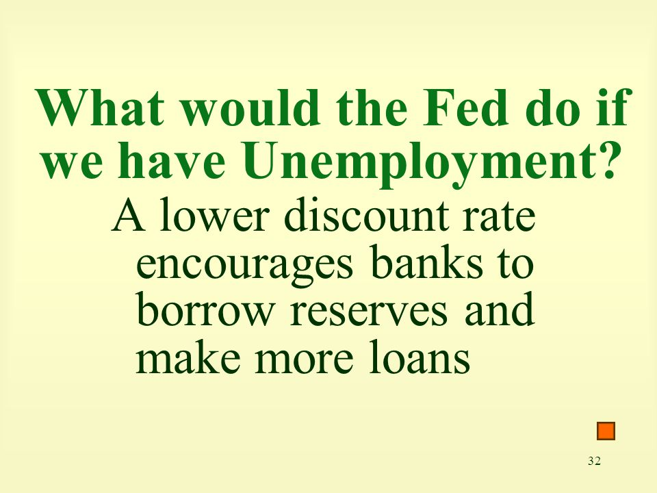 What would the Fed do if we have Unemployment