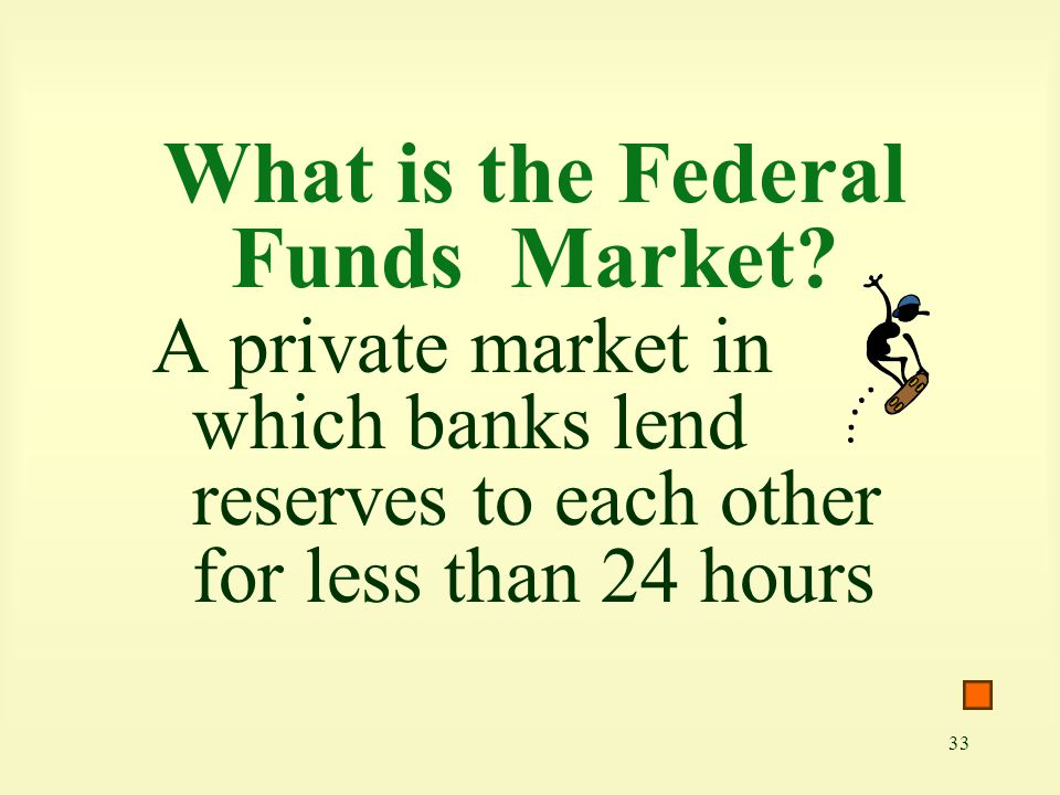 What is the Federal Funds Market