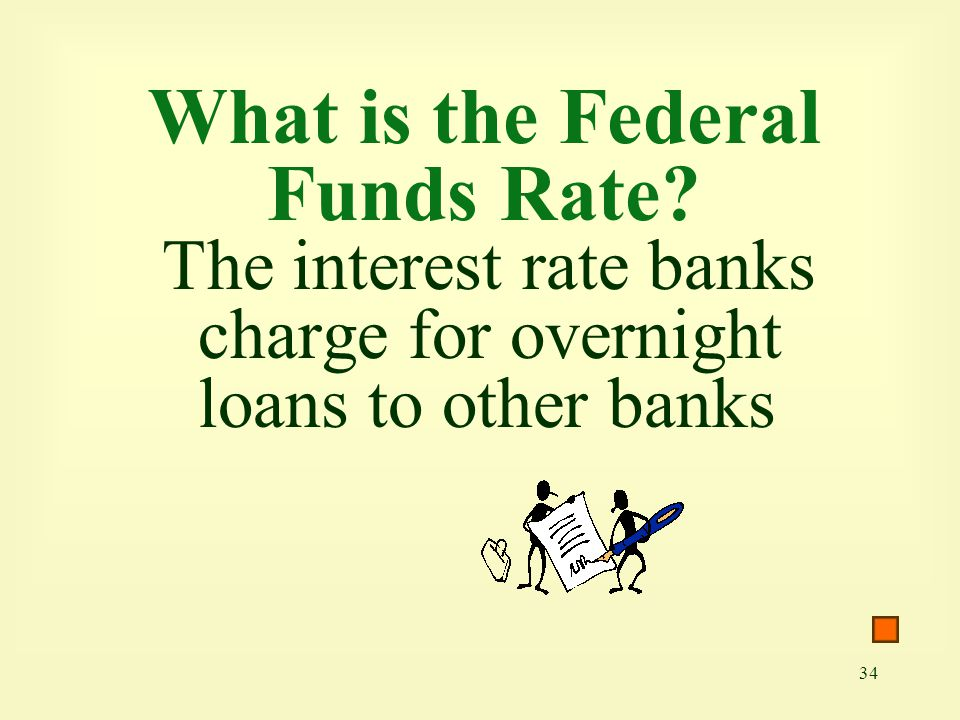 What is the Federal Funds Rate