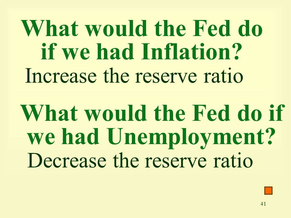 What would the Fed do if we had Inflation