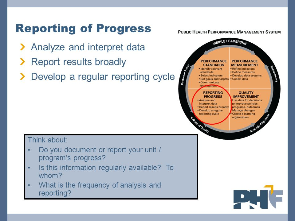 Reporting of Progress Analyze and interpret data