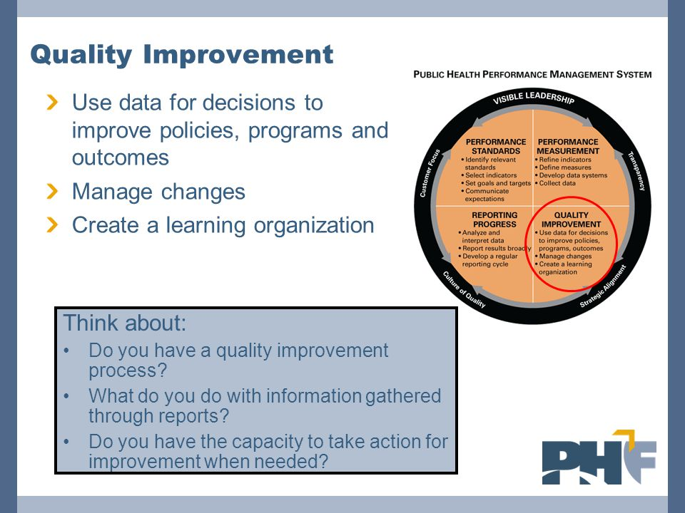 Quality Improvement Use data for decisions to improve policies, programs and outcomes. Manage changes.