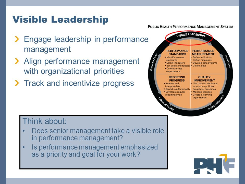 Visible Leadership Engage leadership in performance management
