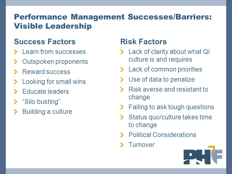 Performance Management Successes/Barriers: Visible Leadership