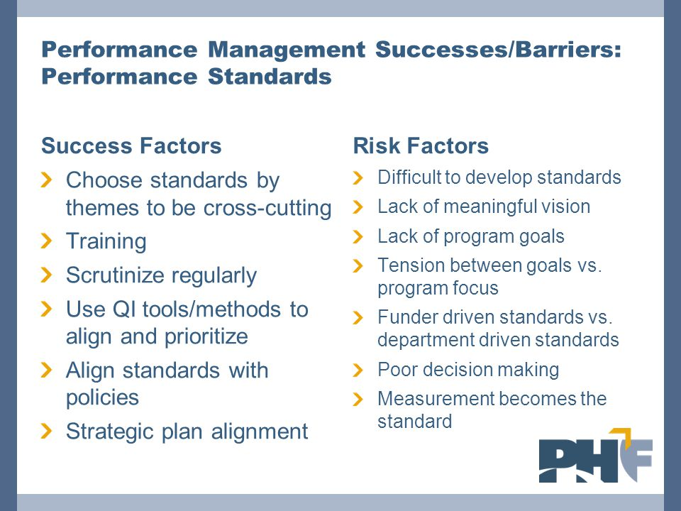 Performance Management Successes/Barriers: Performance Standards