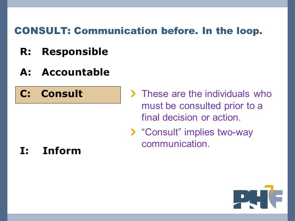 CONSULT: Communication before. In the loop.