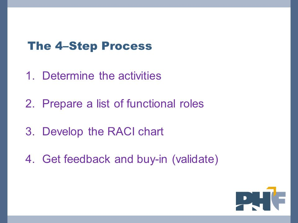 Determine the activities Prepare a list of functional roles