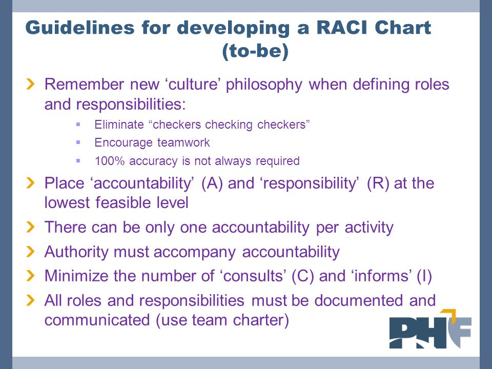 Guidelines for developing a RACI Chart (to-be)