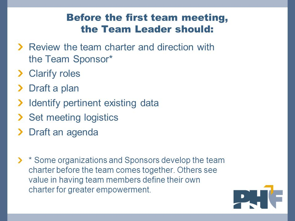 Before the first team meeting, the Team Leader should: