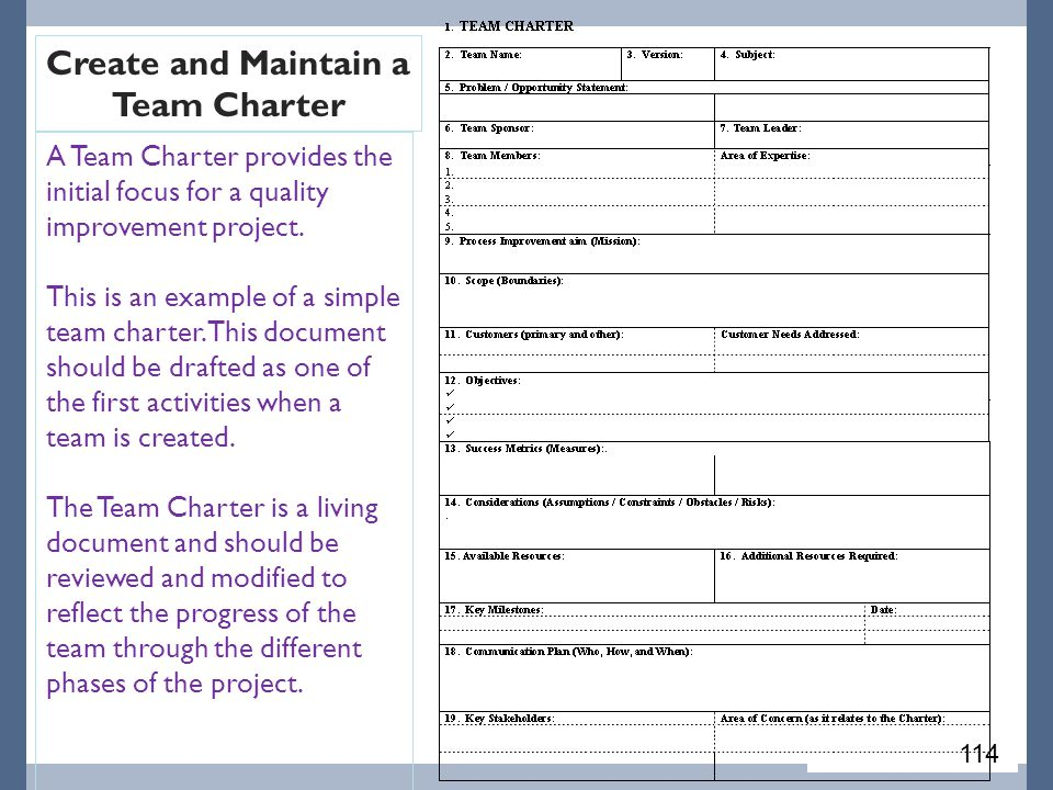 Create and Maintain a Team Charter
