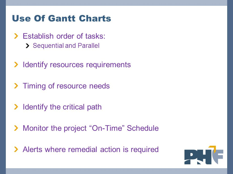 Use Of Gantt Charts Establish order of tasks: