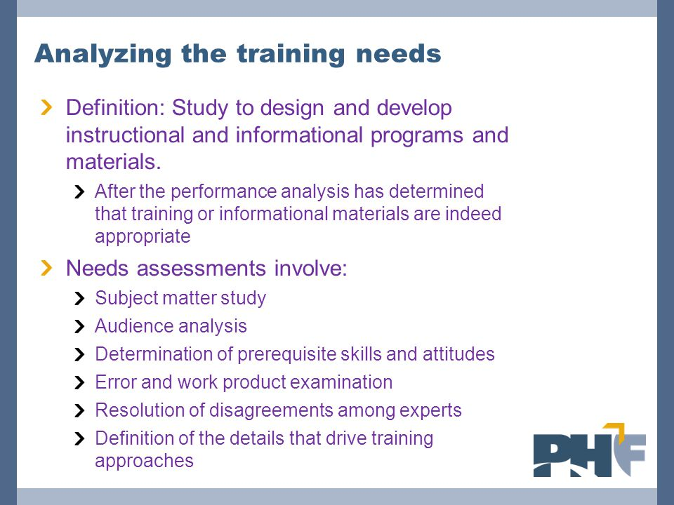 Analyzing the training needs