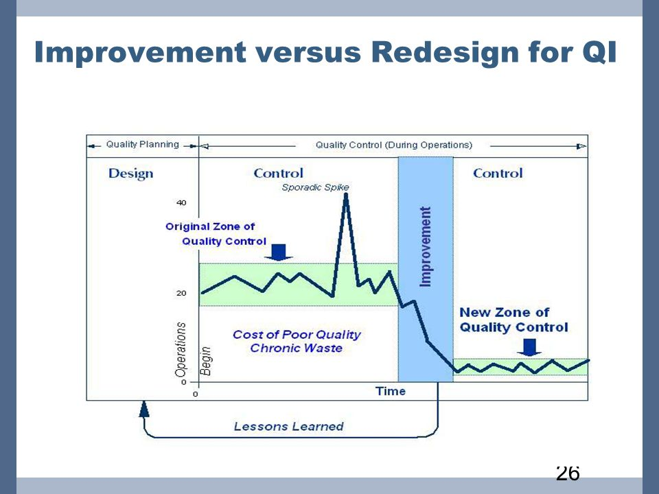 Improvement versus Redesign for QI