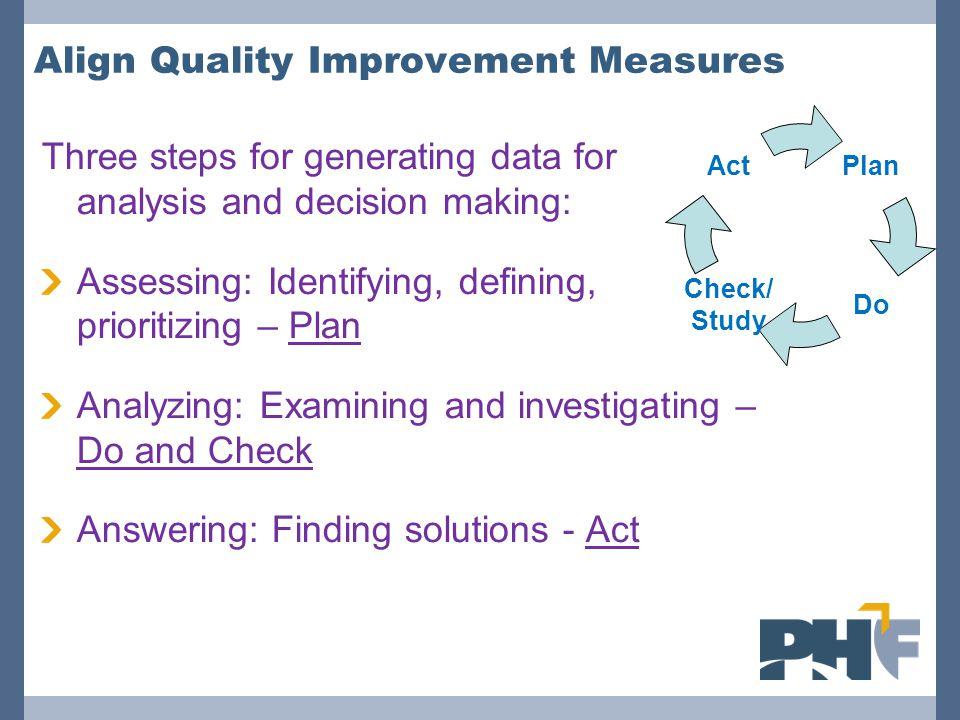Align Quality Improvement Measures