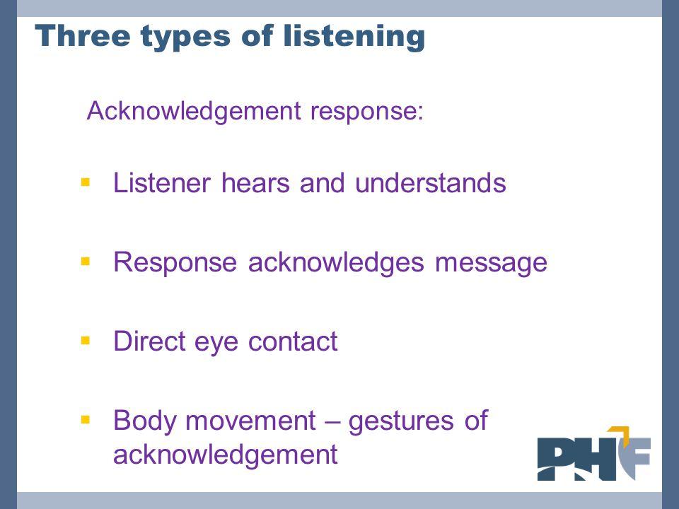 Three types of listening