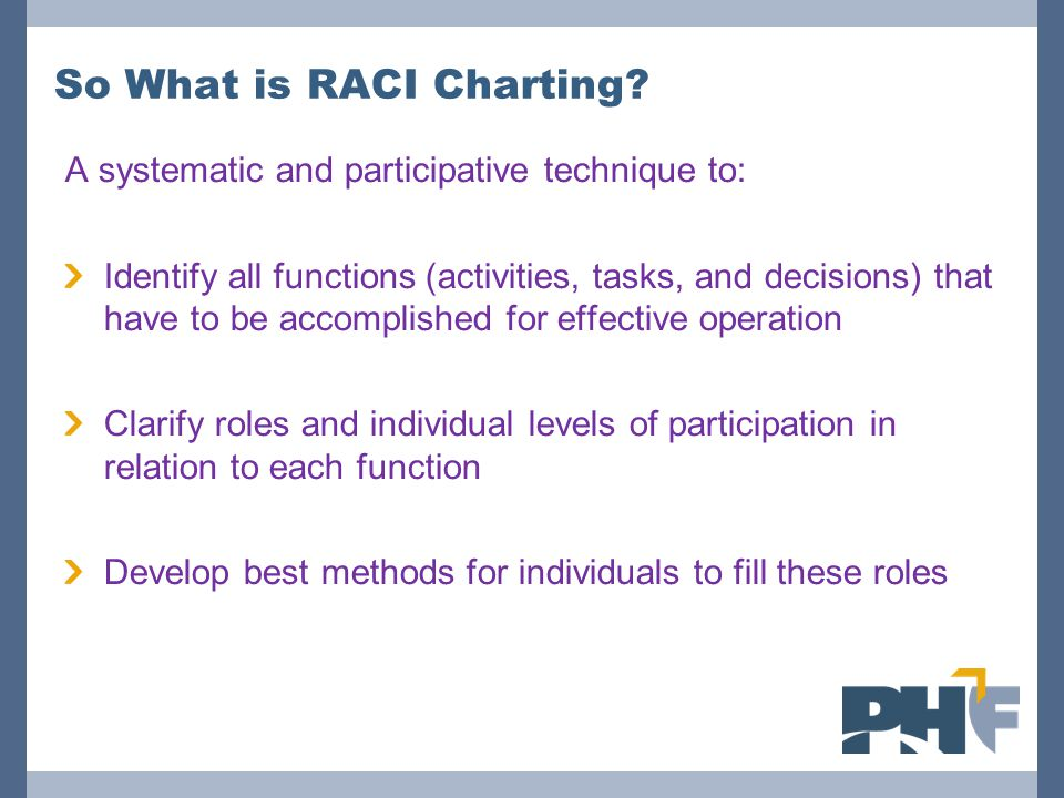 So What is RACI Charting