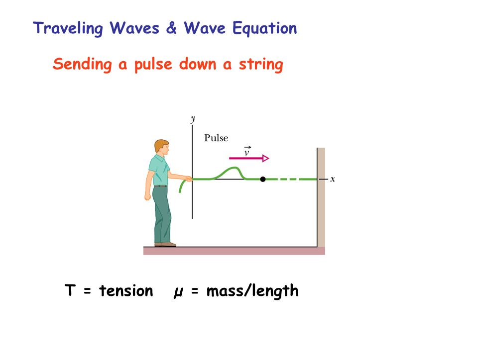 Traveling Waves & Wave Equation