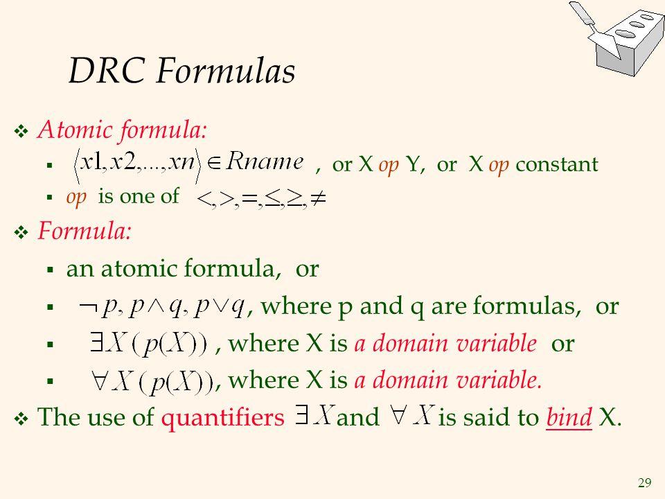 DRC Formulas Atomic formula: Formula: an atomic formula, or