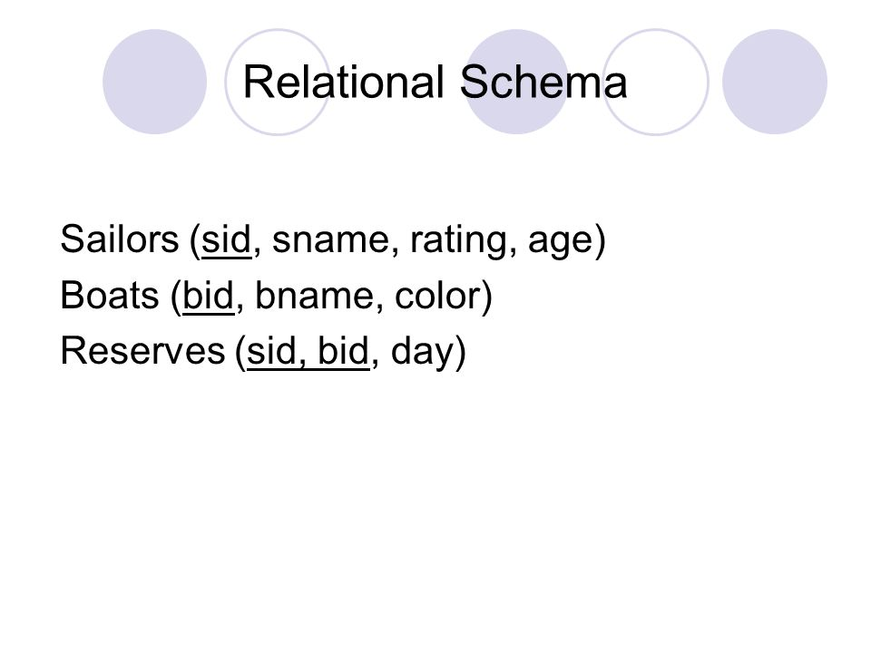 Relational Schema Sailors (sid, sname, rating, age)