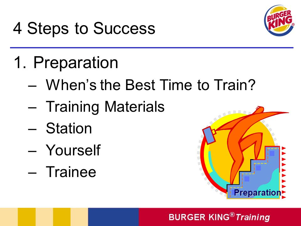 4 Steps to Success Preparation When's the Best Time to Train