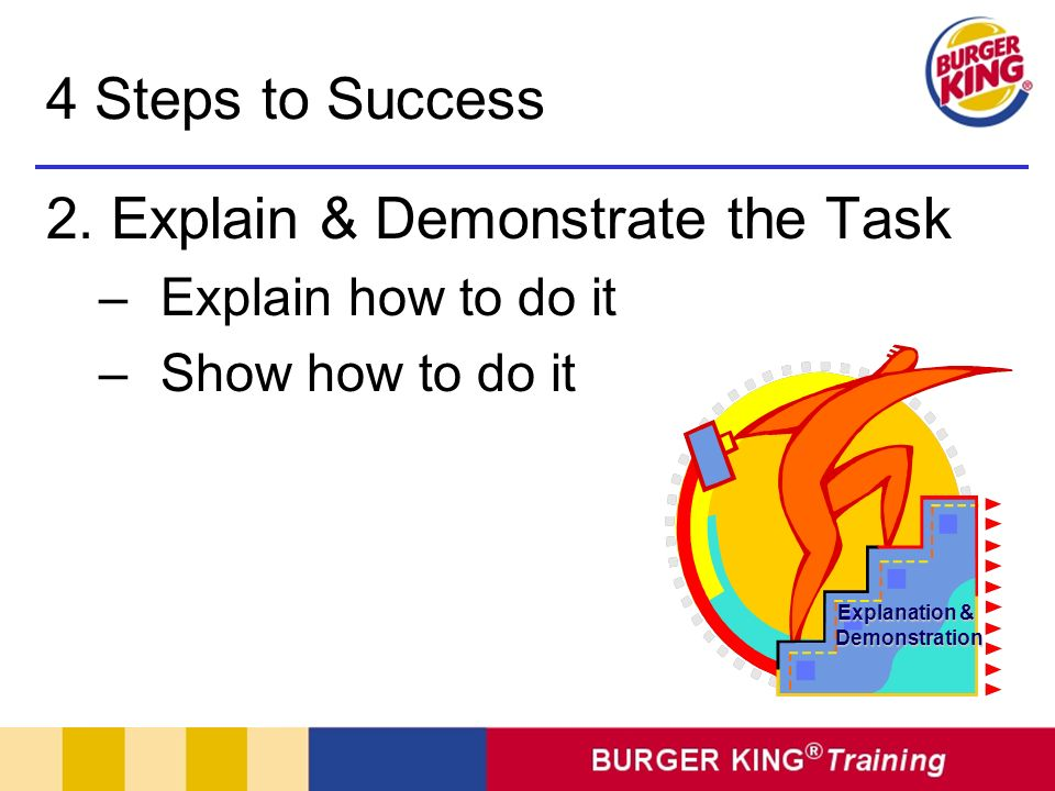 2. Explain & Demonstrate the Task