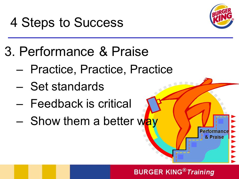 4 Steps to Success 3. Performance & Praise