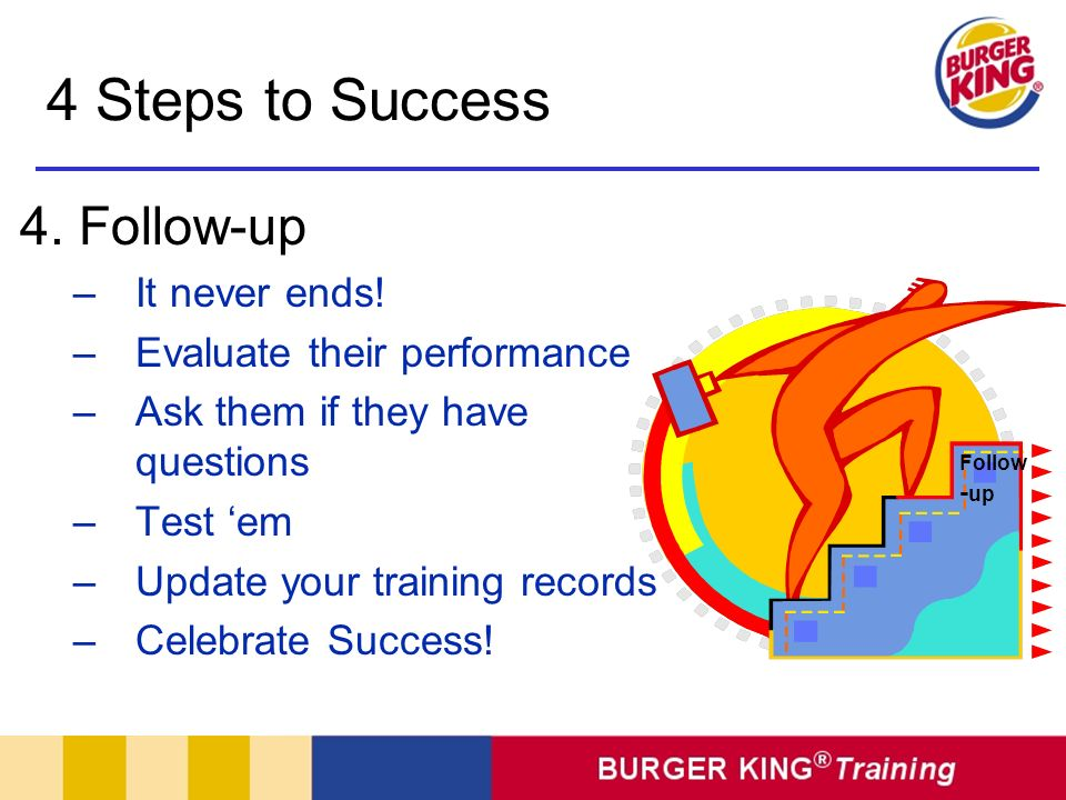 4 Steps to Success 4. Follow-up It never ends!