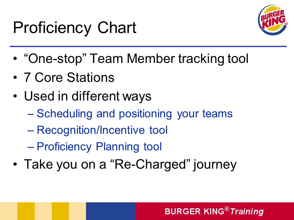 Proficiency Chart One-stop Team Member tracking tool 7 Core Stations