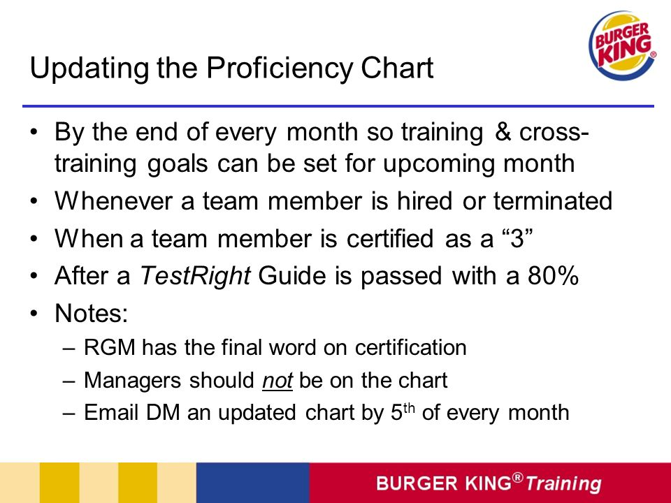 Updating the Proficiency Chart