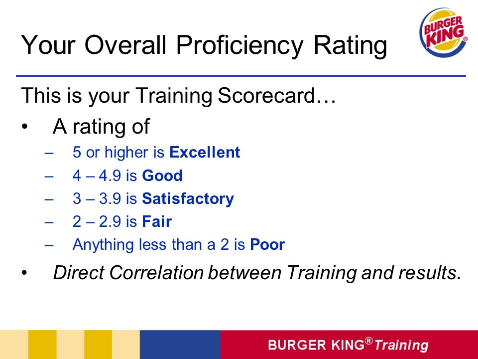 Your Overall Proficiency Rating