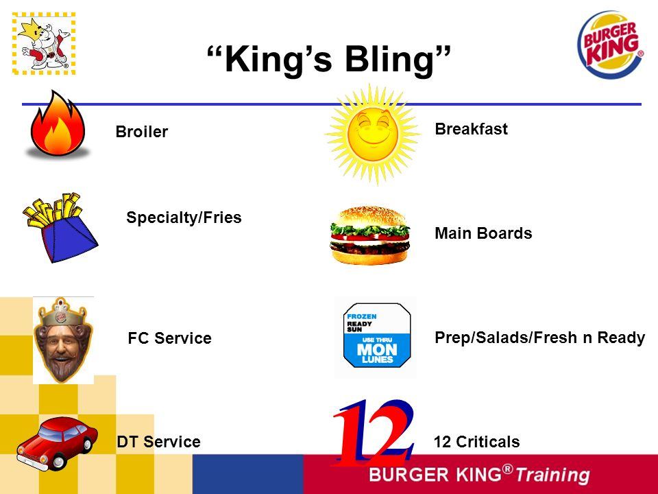 King's Bling 12 Broiler Breakfast Specialty/Fries Main Boards