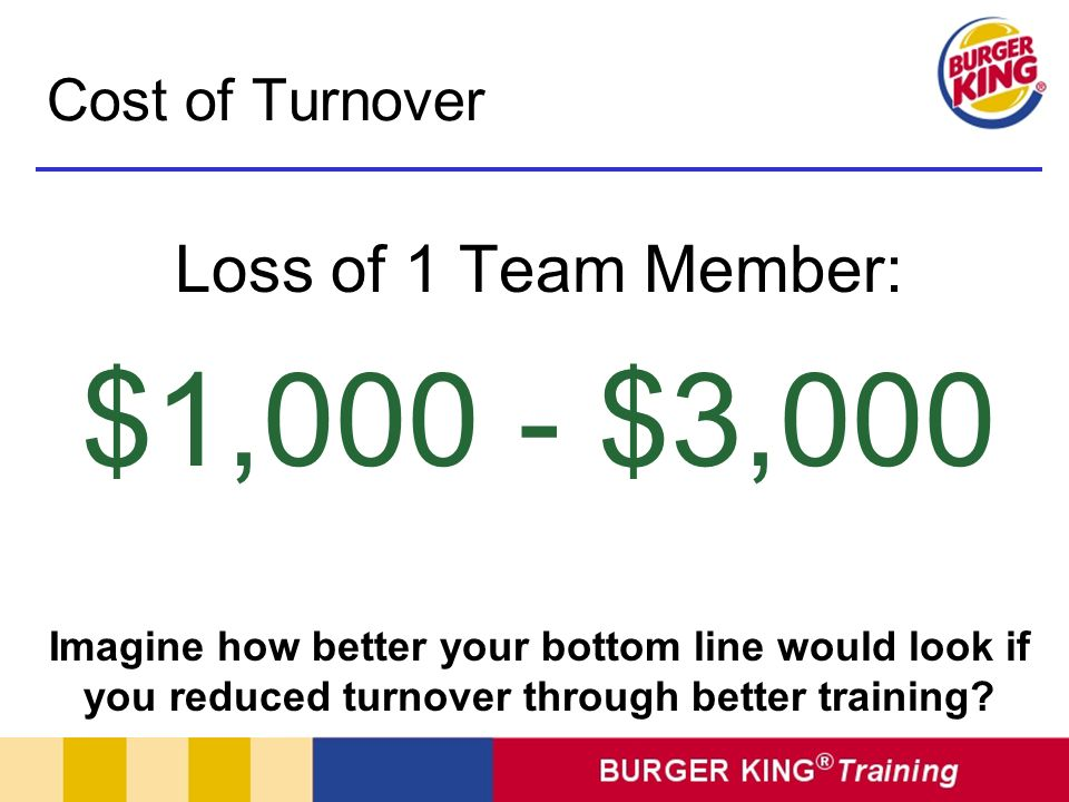 $1,000 - $3,000 Loss of 1 Team Member: Cost of Turnover