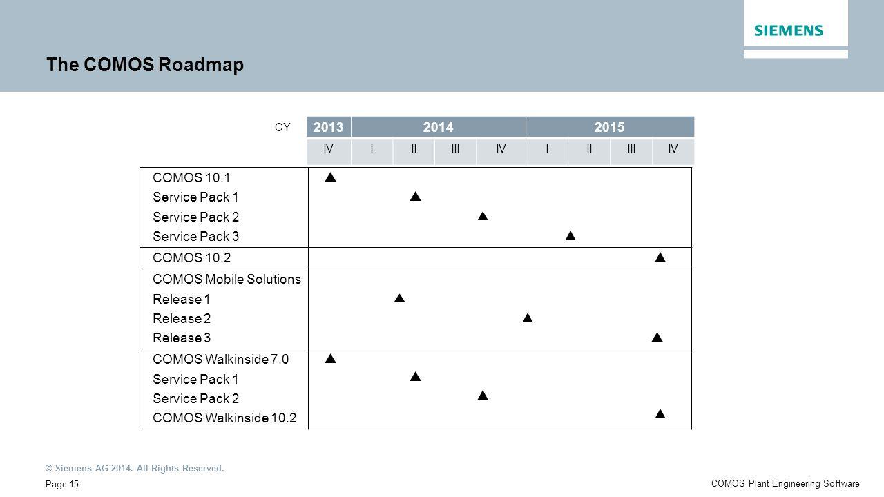 The COMOS Roadmap 2013 2014 2015 COMOS 10.1 Service Pack 1