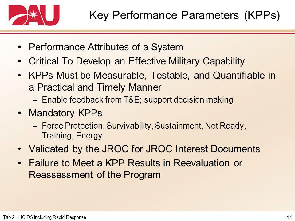 Key Performance Parameters (KPPs)