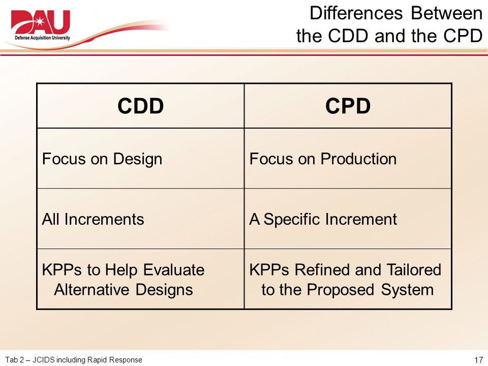 Differences Between the CDD and the CPD