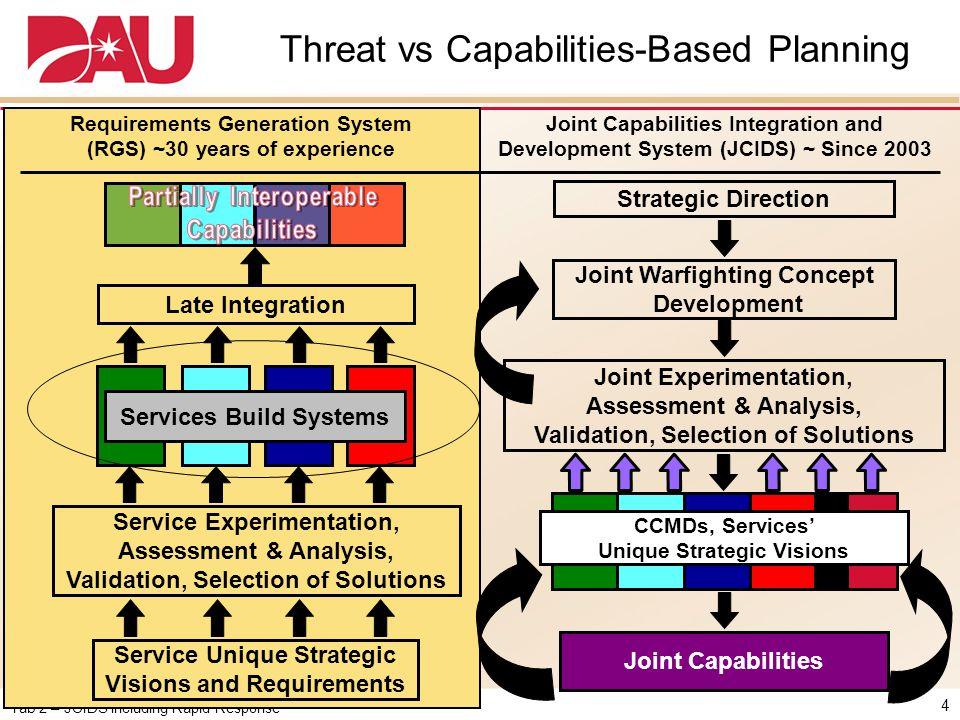 Threat vs Capabilities-Based Planning