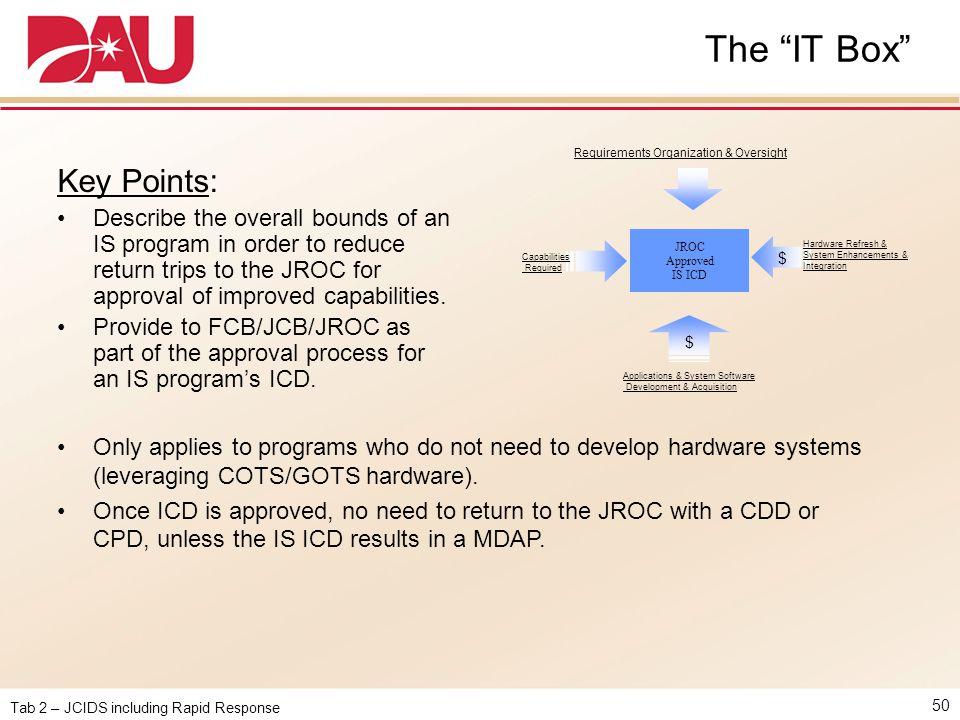 The IT Box Key Points: