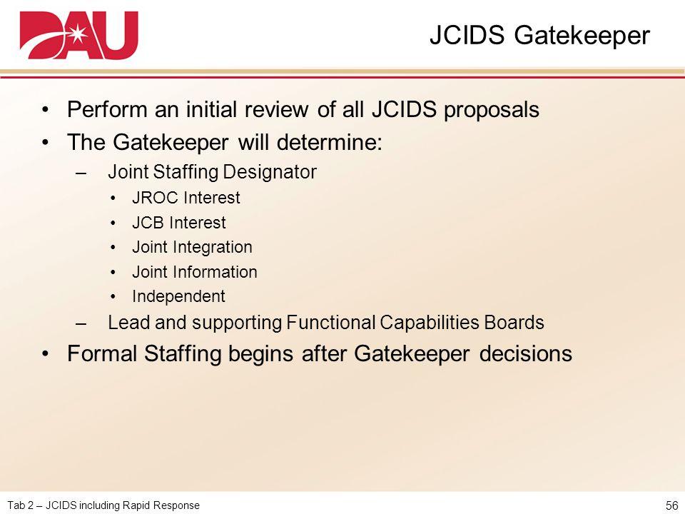 JCIDS Gatekeeper Perform an initial review of all JCIDS proposals