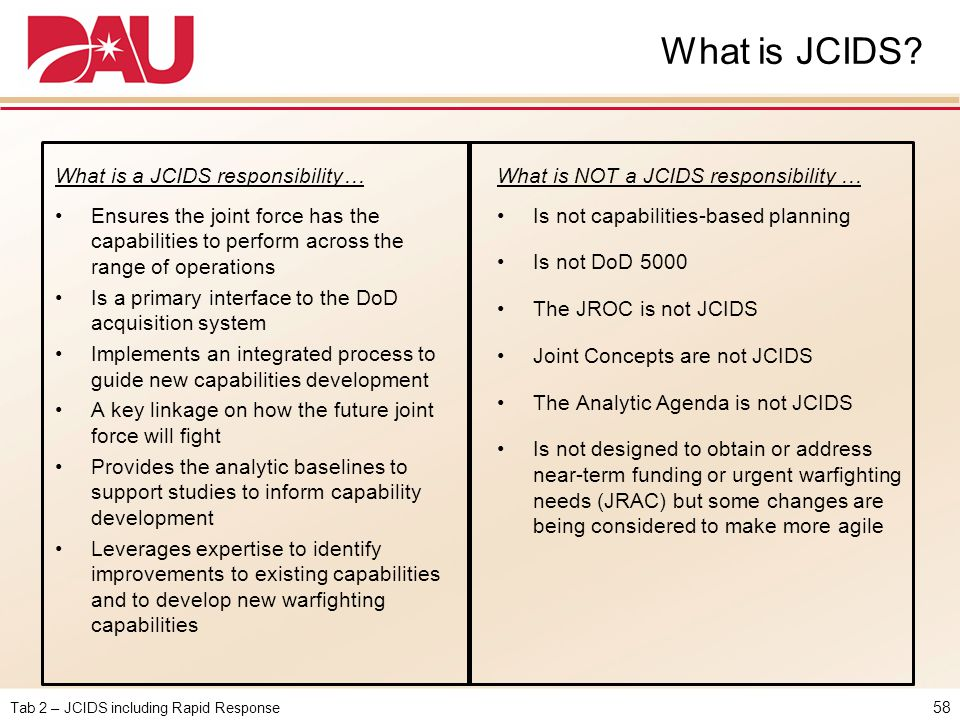 What is JCIDS What is a JCIDS responsibility…