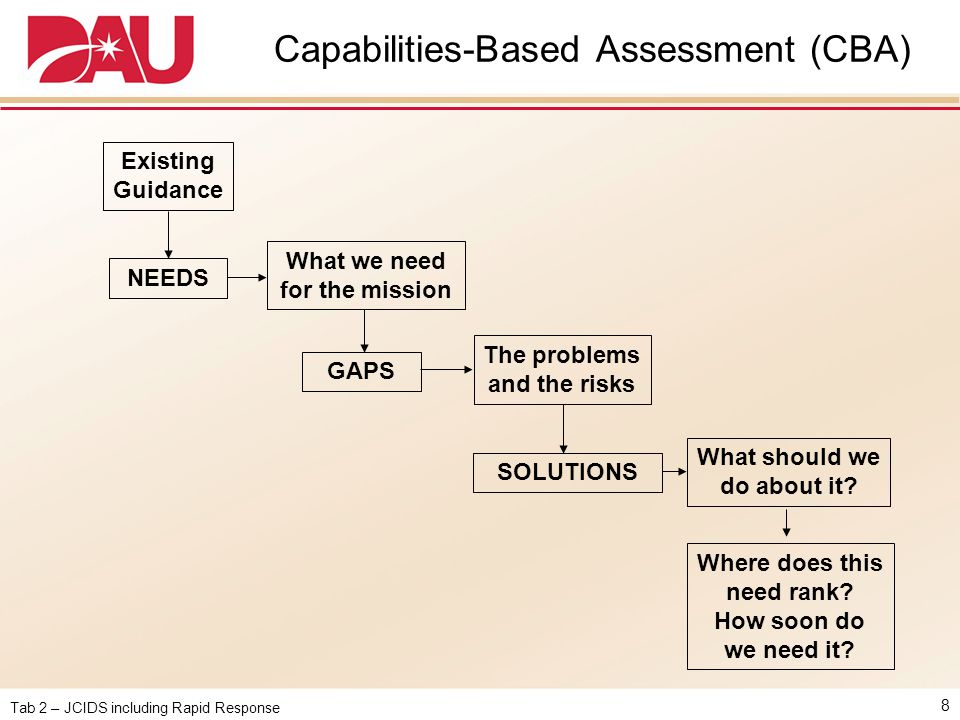 Capabilities-Based Assessment (CBA)