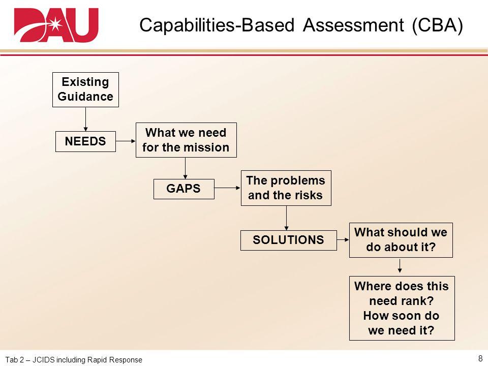 Capabilities-Based Assessment (CBA)